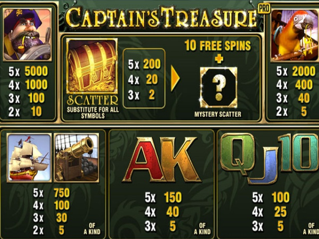 Clash Of Pirates Slot - Try Playing Online for Free